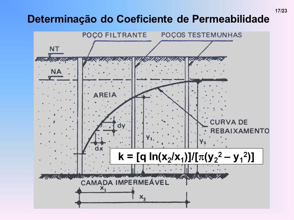 k = [q ln(x2/x1)]/[p(y22 – y12)]